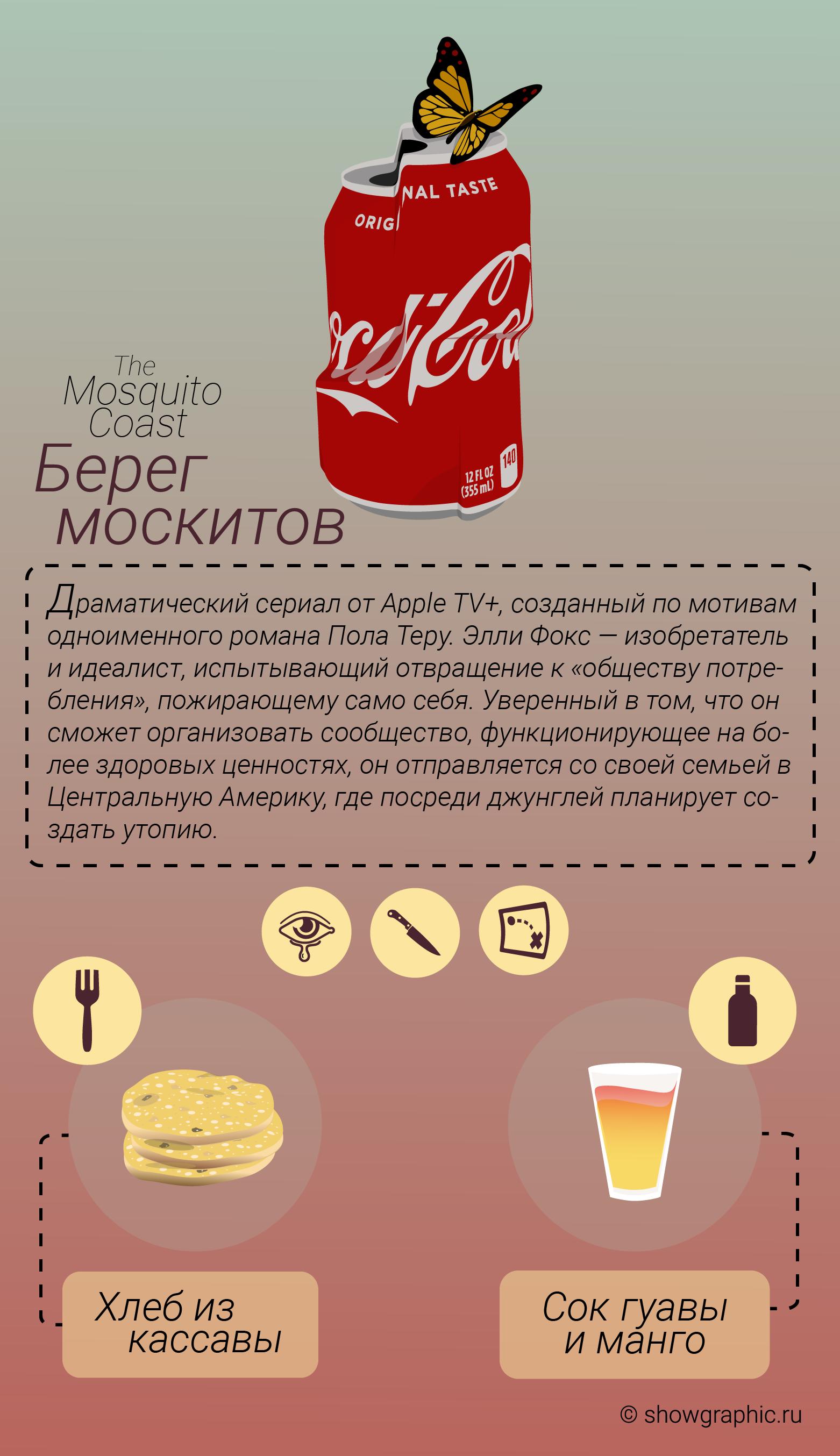 берег москитов инфографика
