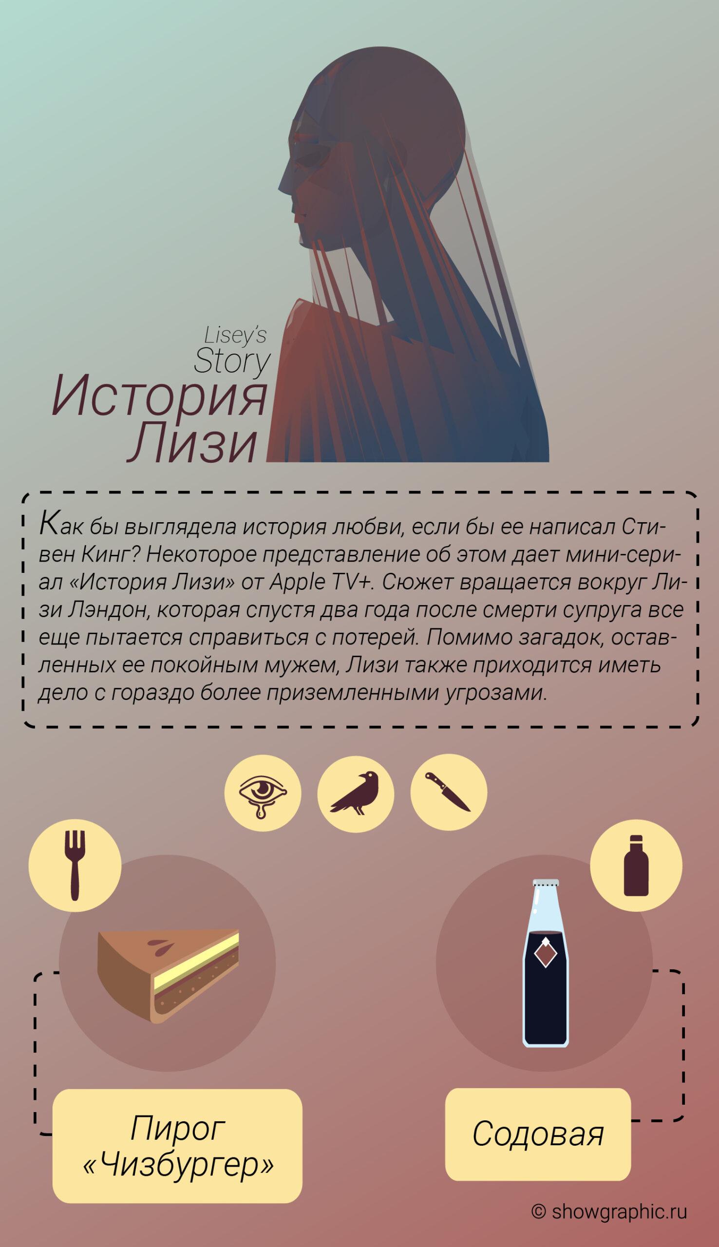 история лизи инфографика