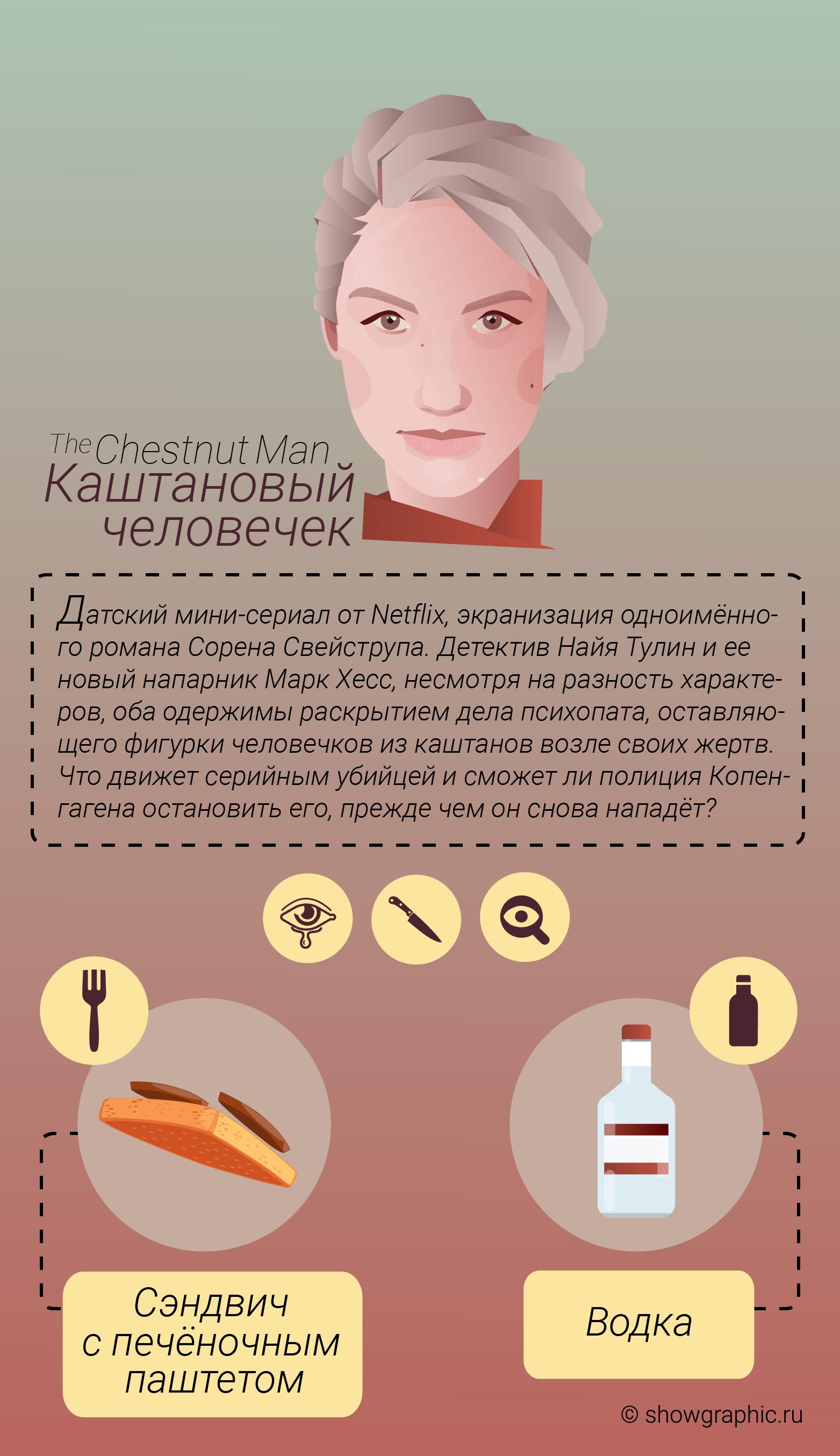 каштановый человечек инфографика